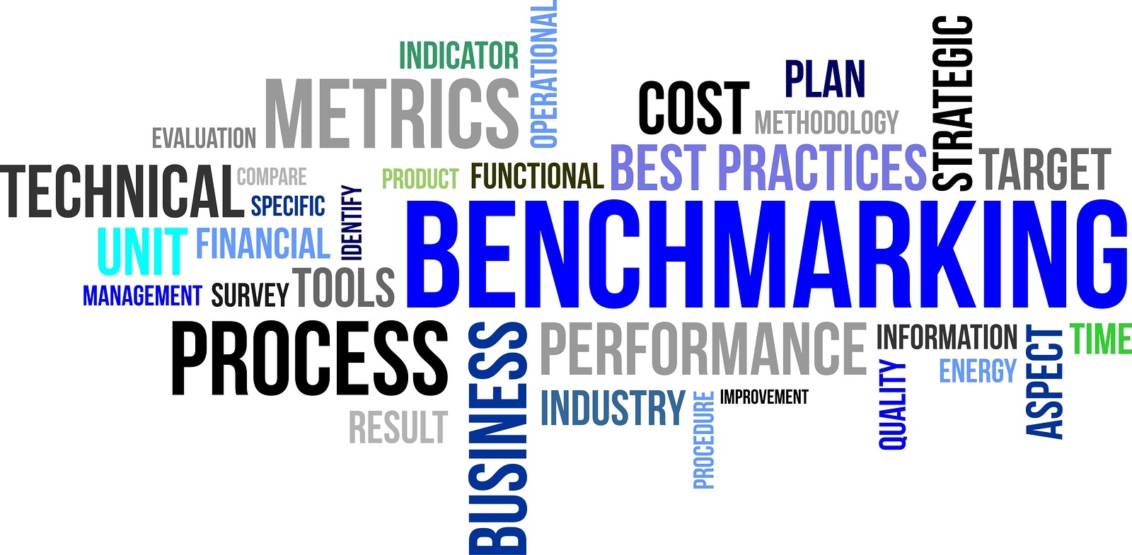 Benchmarking for profit improvement graphic